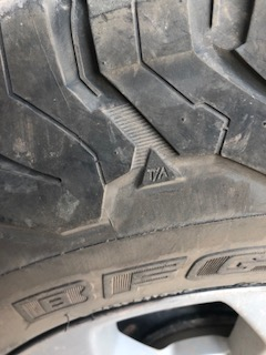 Tread Wear Indicator marker.